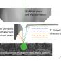 آشکارساز کاتدولومینسانس (Cathodoluminescence Detector) در میکروسکوپهای الکترونی