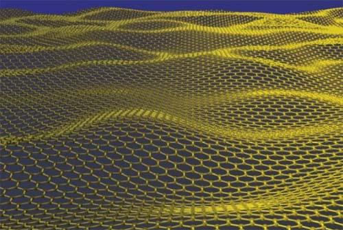 نمونه ای از نانومواد: گرافن(که از استحکام بسیار بالایی برخوردار است و نشان دهنده ی اهمیت فناوری نانو است.)