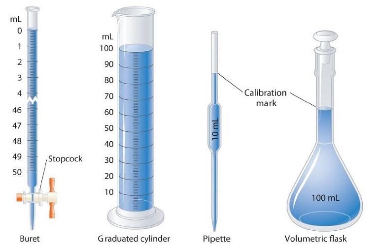 پیپت - بورت - استوانه مدرج - ظروف آزمایشگاهی -شیشه آلات آزمایشگاهی