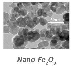 اکسید آهن Fe2O3