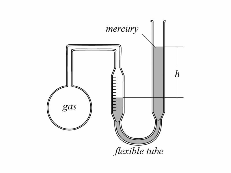 روش کار ترمومتر (دماسنج) گازی